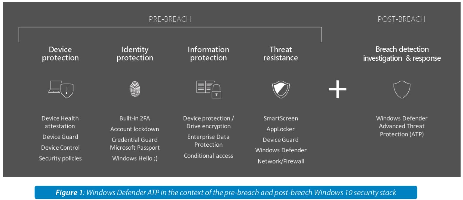 windows_defender_atp