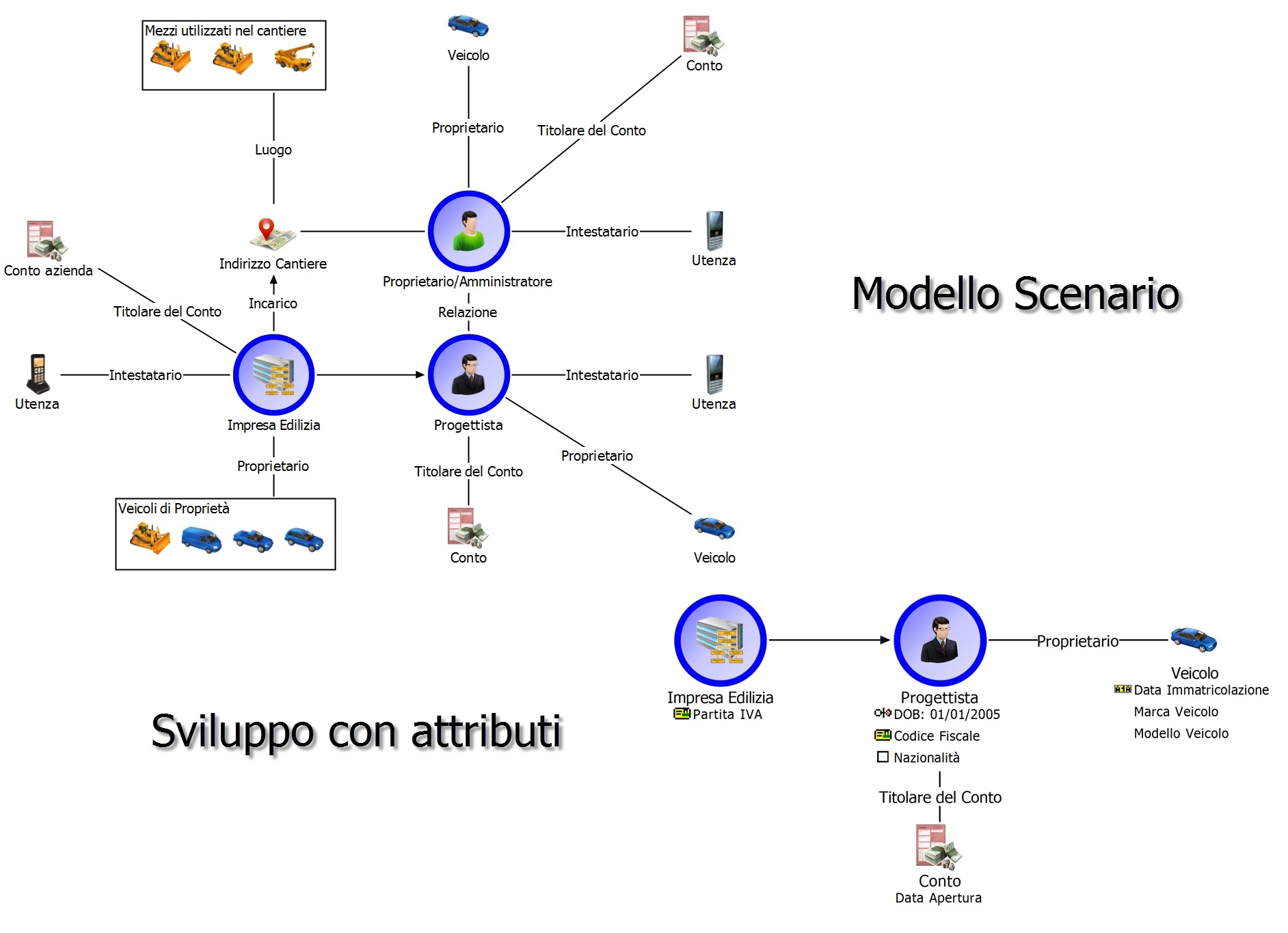 web_01_Modello_scenario_post_terremoto_pag_4_unito